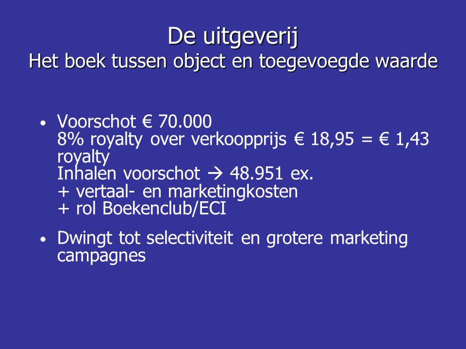 • Voorschot € 70.000 8% royalty over verkoopprijs € 18,95 = € 1,43 royalty Inhalen voorschot  48.951 ex. + vertaal- en marketingkosten + rol Boekencl
