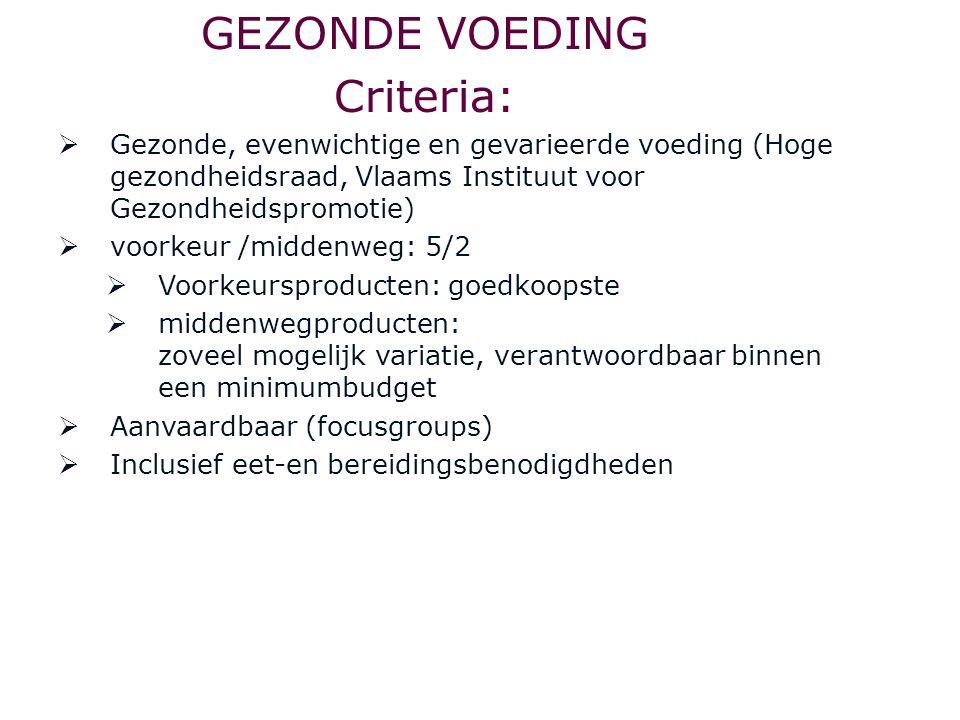 GEZONDE VOEDING Criteria:  Gezonde, evenwichtige en gevarieerde voeding (Hoge gezondheidsraad, Vlaams Instituut voor Gezondheidspromotie)  voorkeur