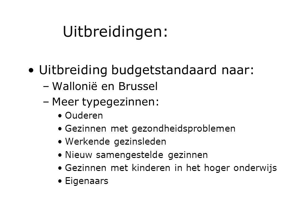 Uitbreidingen: •Uitbreiding budgetstandaard naar: –Wallonië en Brussel –Meer typegezinnen: •Ouderen •Gezinnen met gezondheidsproblemen •Werkende gezin