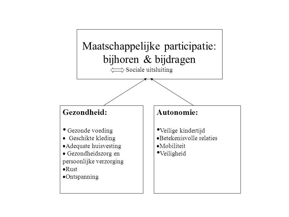 Maatschappelijke participatie: bijhoren & bijdragen Sociale uitsluiting Gezondheid: • Gezonde voeding  Geschikte kleding  Adequate huisvesting  Gez