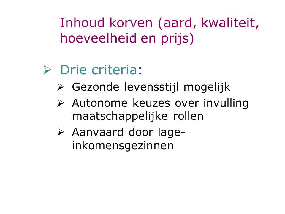 Inhoud korven (aard, kwaliteit, hoeveelheid en prijs)  Drie criteria:  Gezonde levensstijl mogelijk  Autonome keuzes over invulling maatschappelijk
