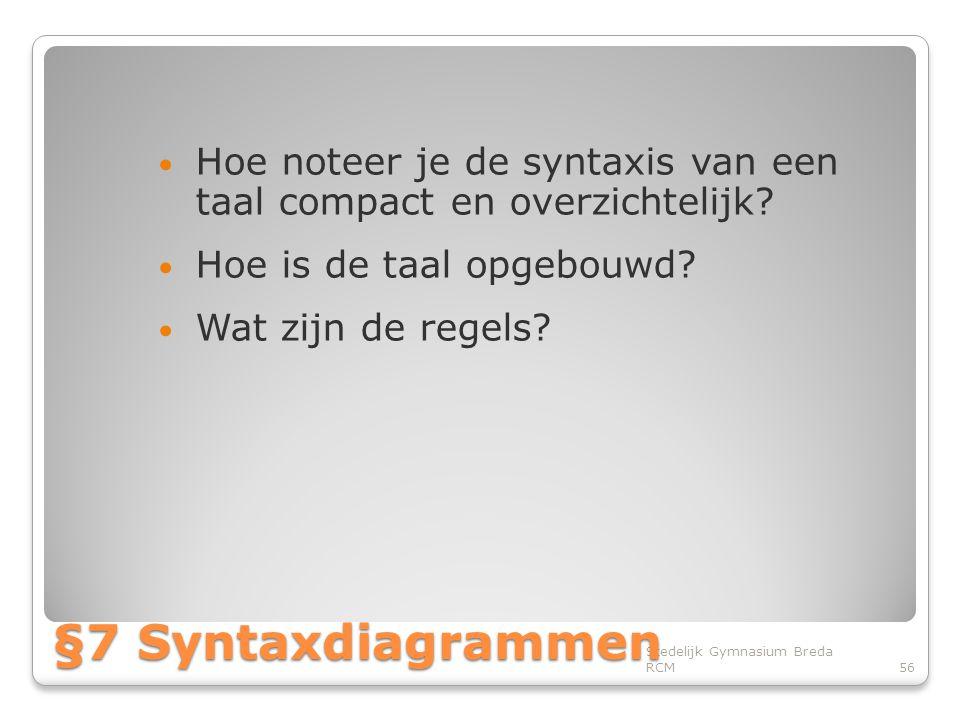 • Hoe noteer je de syntaxis van een taal compact en overzichtelijk.