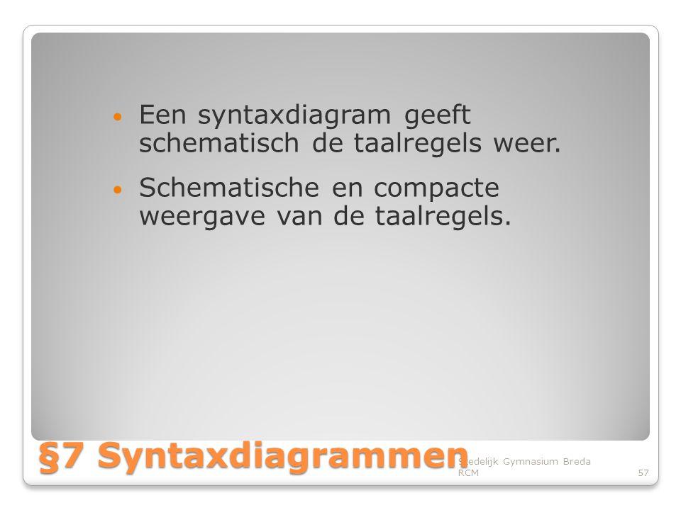 • Een syntaxdiagram geeft schematisch de taalregels weer.