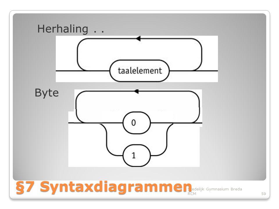 Herhaling.. Stedelijk Gymnasium Breda RCM59 Byte §7 Syntaxdiagrammen