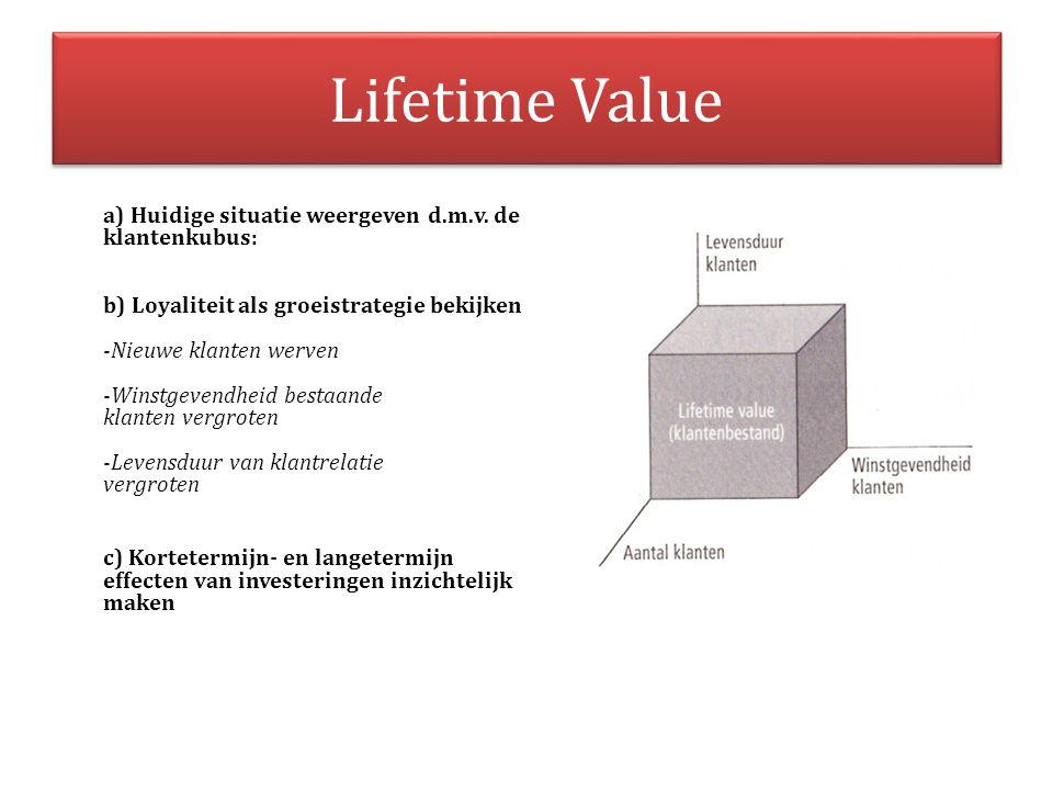 Lifetime Value a) Huidige situatie weergeven d.m.v. de klantenkubus: b) Loyaliteit als groeistrategie bekijken -Nieuwe klanten werven -Winstgevendheid