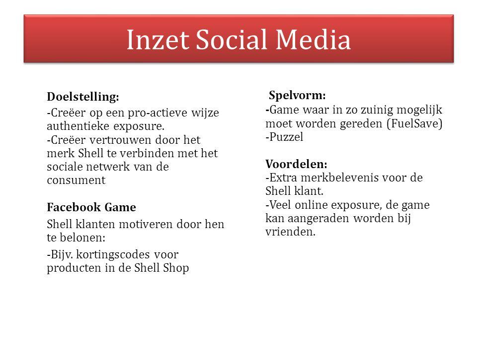 Inzet Social Media Doelstelling: -Creëer op een pro-actieve wijze authentieke exposure. -Creëer vertrouwen door het merk Shell te verbinden met het so