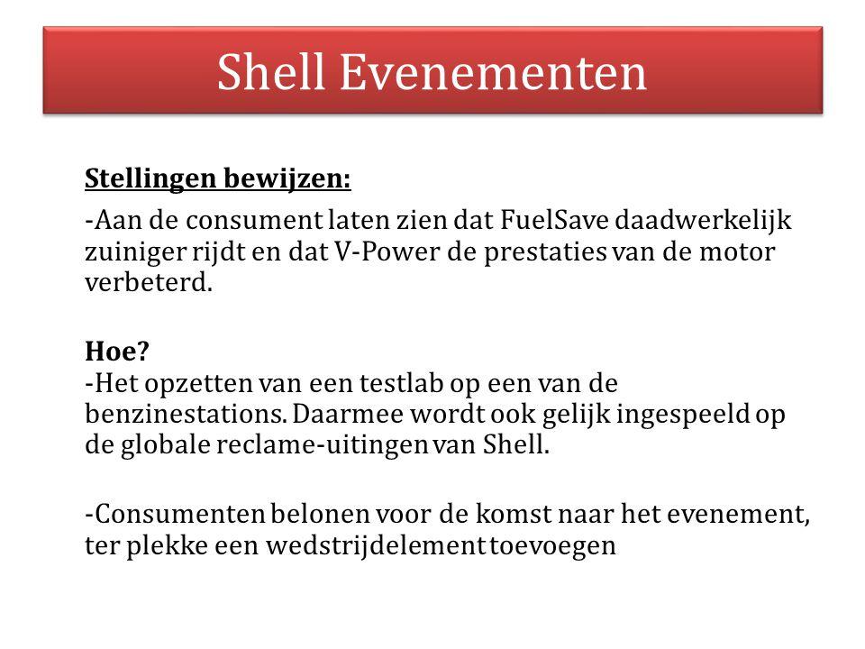 Shell Evenementen Stellingen bewijzen: -Aan de consument laten zien dat FuelSave daadwerkelijk zuiniger rijdt en dat V-Power de prestaties van de moto
