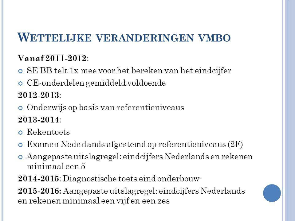 W ETTELIJKE VERANDERINGEN VMBO Vanaf 2011-2012 : SE BB telt 1x mee voor het bereken van het eindcijfer CE-onderdelen gemiddeld voldoende 2012-2013 : O