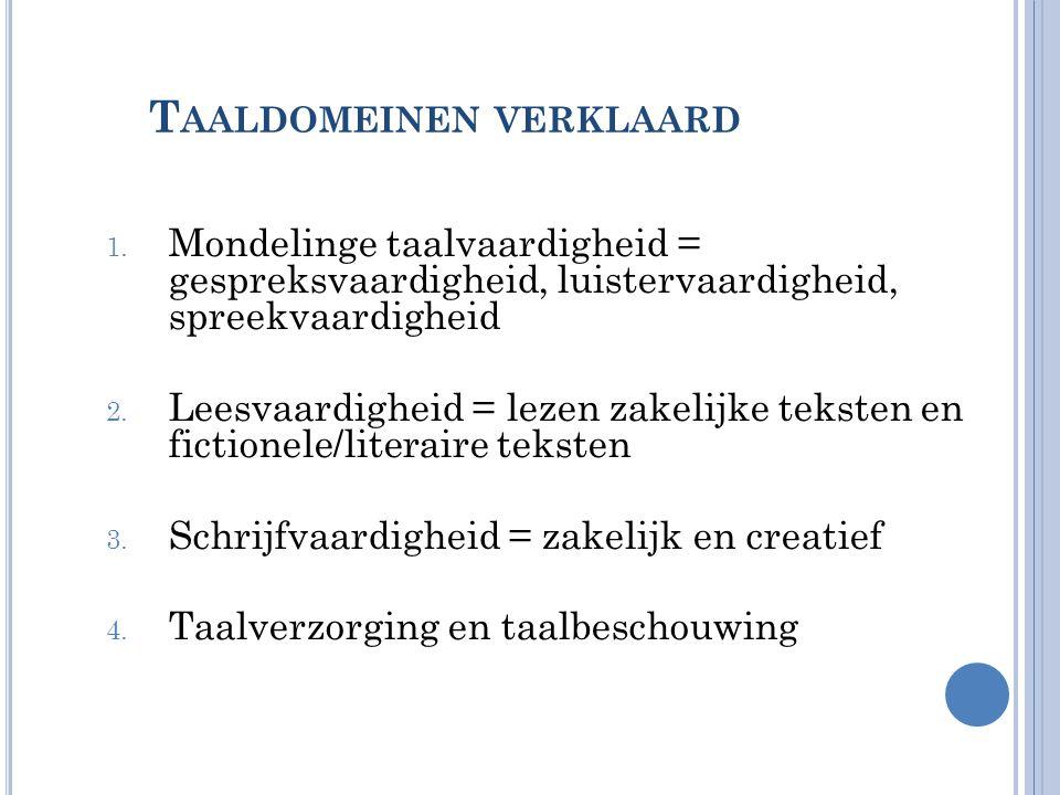 T AALDOMEINEN VERKLAARD 1. Mondelinge taalvaardigheid = gespreksvaardigheid, luistervaardigheid, spreekvaardigheid 2. Leesvaardigheid = lezen zakelijk