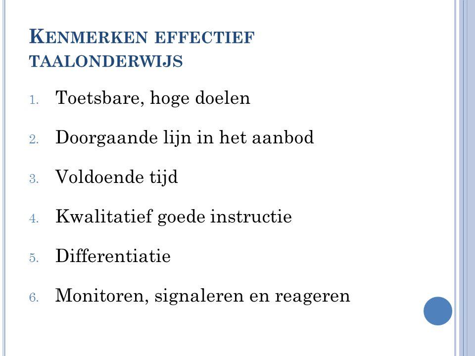 K ENMERKEN EFFECTIEF TAALONDERWIJS 1. Toetsbare, hoge doelen 2. Doorgaande lijn in het aanbod 3. Voldoende tijd 4. Kwalitatief goede instructie 5. Dif