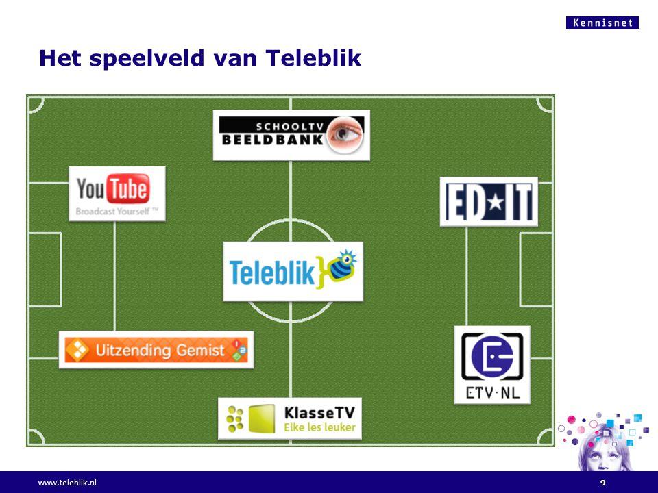 Het speelveld van Teleblik www.teleblik.nl9