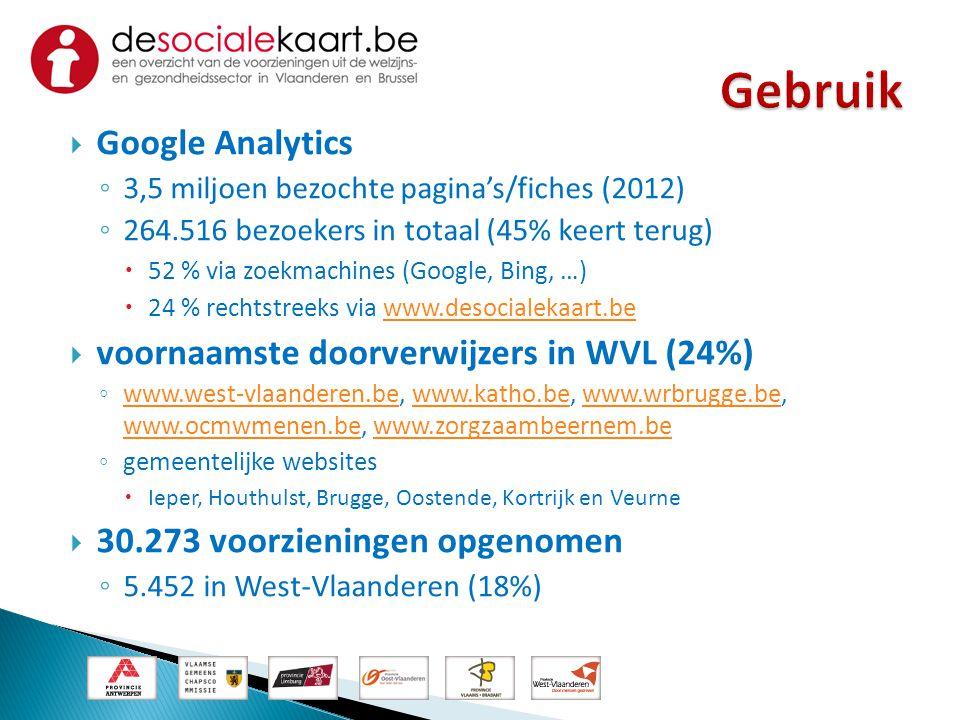  Google Analytics ◦ 3,5 miljoen bezochte pagina's/fiches (2012) ◦ 264.516 bezoekers in totaal (45% keert terug)  52 % via zoekmachines (Google, Bing