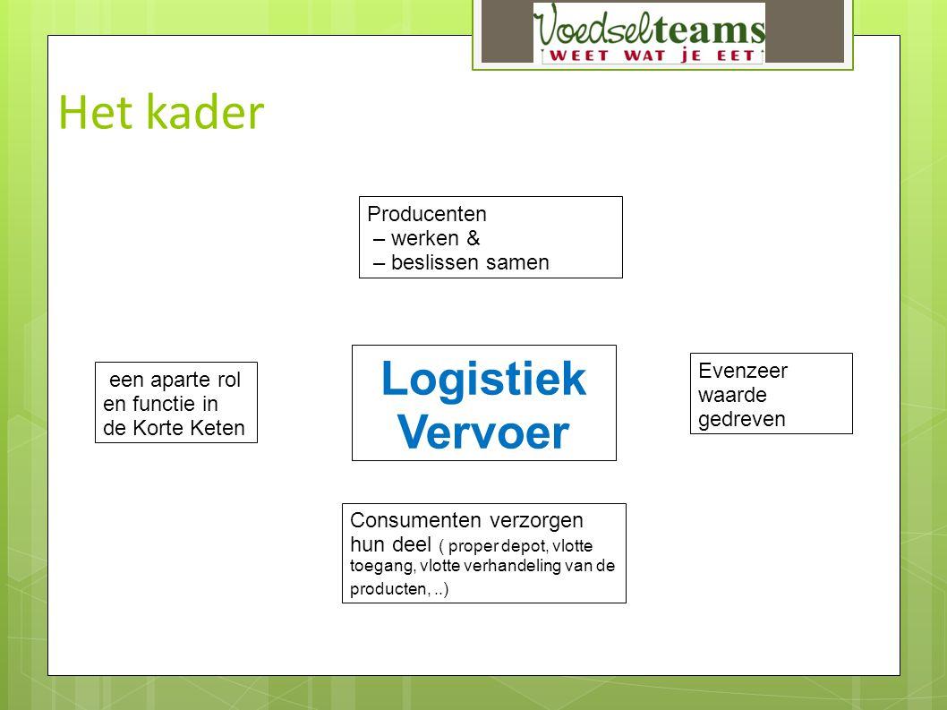 Het kader Logistiek Vervoer Producenten – werken & – beslissen samen een aparte rol en functie in de Korte Keten Evenzeer waarde gedreven Consumenten