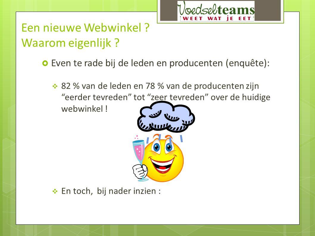 """Een nieuwe Webwinkel ? Waarom eigenlijk ?  Even te rade bij de leden en producenten (enquête):  82 % van de leden en 78 % van de producenten zijn """"e"""