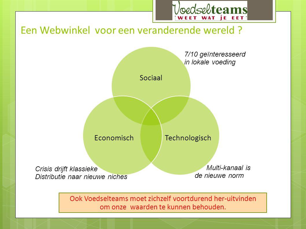 Een Webwinkel voor een veranderende wereld ? Sociaal TechnologischEconomisch 7/10 geïnteresseerd in lokale voeding Crisis drijft klassieke Distributie