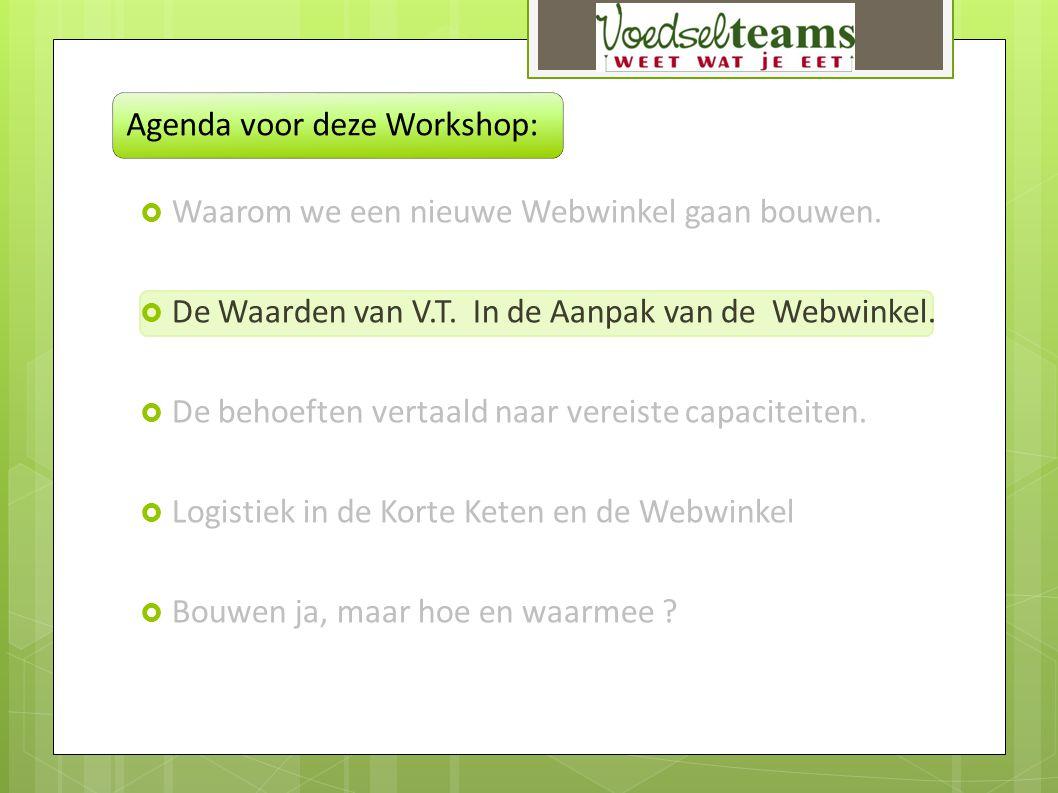 Agenda voor deze Workshop:  Waarom we een nieuwe Webwinkel gaan bouwen.  De Waarden van V.T. In de Aanpak van de Webwinkel.  De behoeften vertaald