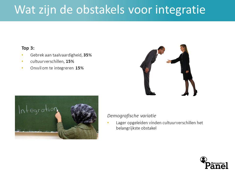Wat zijn de obstakels voor integratie Top 3: • Gebrek aan taalvaardigheid, 35% • cultuurverschillen, 15% • Onwil om te integreren 15% Demografische variatie • Lager opgeleiden vinden cultuurverschillen het belangrijkste obstakel