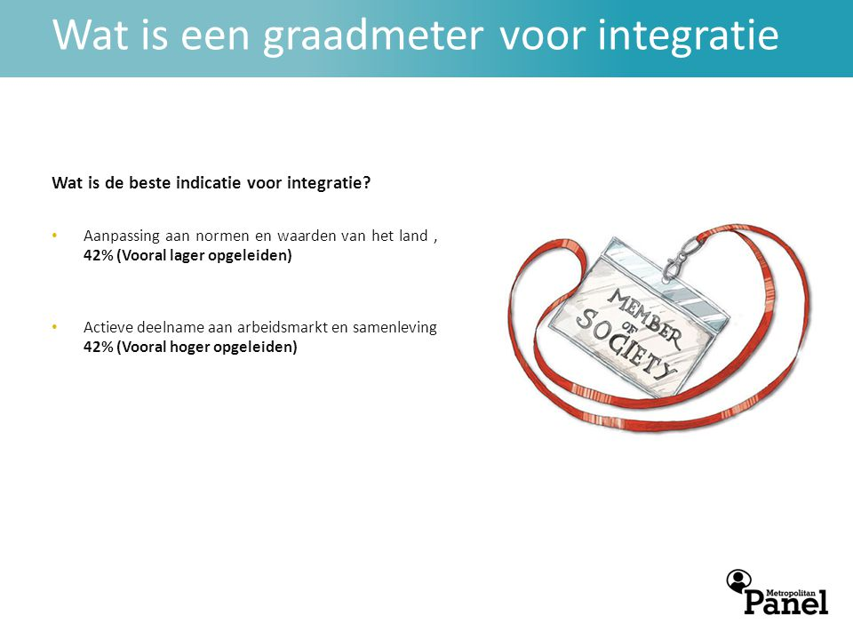Wat is een graadmeter voor integratie Wat is de beste indicatie voor integratie? • Aanpassing aan normen en waarden van het land, 42% (Vooral lager op