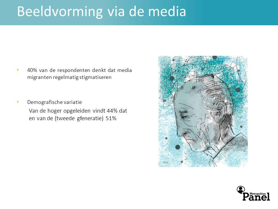 Beeldvorming via de media • 40% van de respondenten denkt dat media migranten regelmatig stigmatiseren • Demografische variatie Van de hoger opgeleiden vindt 44% dat en van de (tweede gfeneratie) 51%