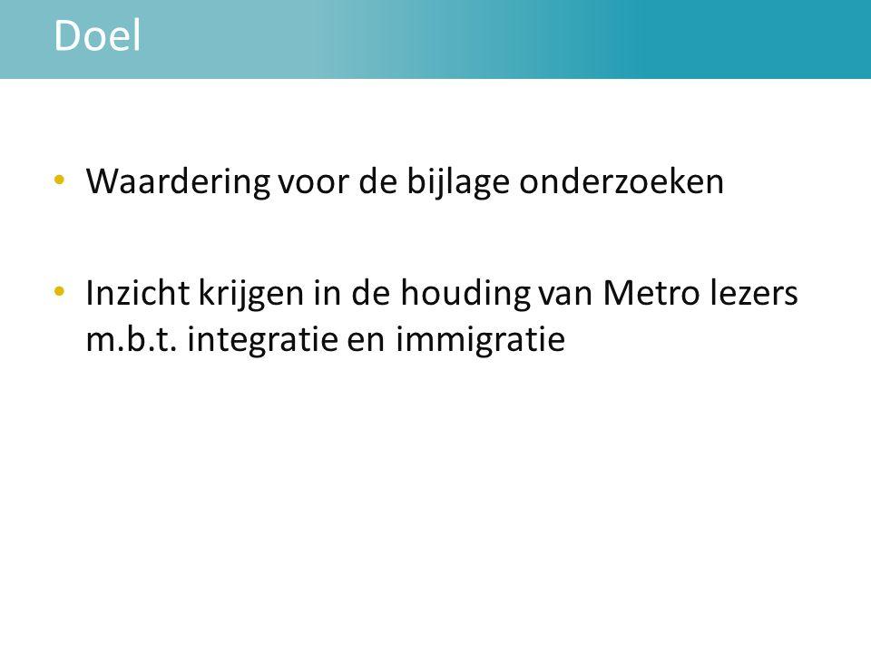 Doel • Waardering voor de bijlage onderzoeken • Inzicht krijgen in de houding van Metro lezers m.b.t.