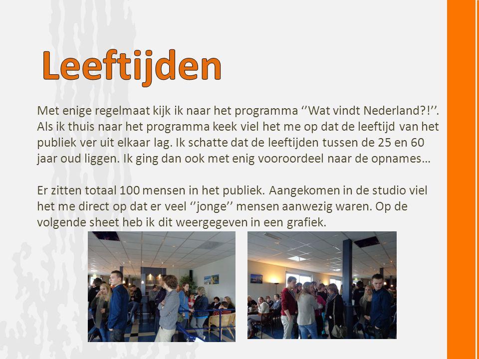 Met enige regelmaat kijk ik naar het programma ''Wat vindt Nederland !''.