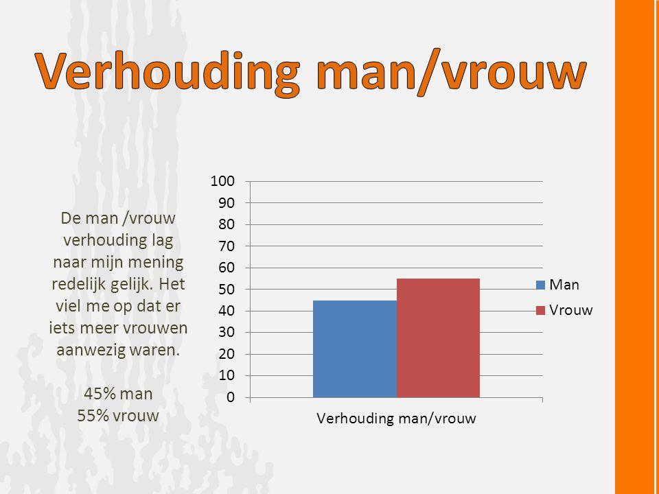 Met enige regelmaat kijk ik naar het programma ''Wat vindt Nederland?!''.