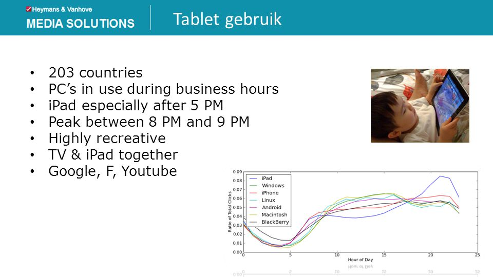 • 203 countries • PC's in use during business hours • iPad especially after 5 PM • Peak between 8 PM and 9 PM • Highly recreative • TV & iPad together