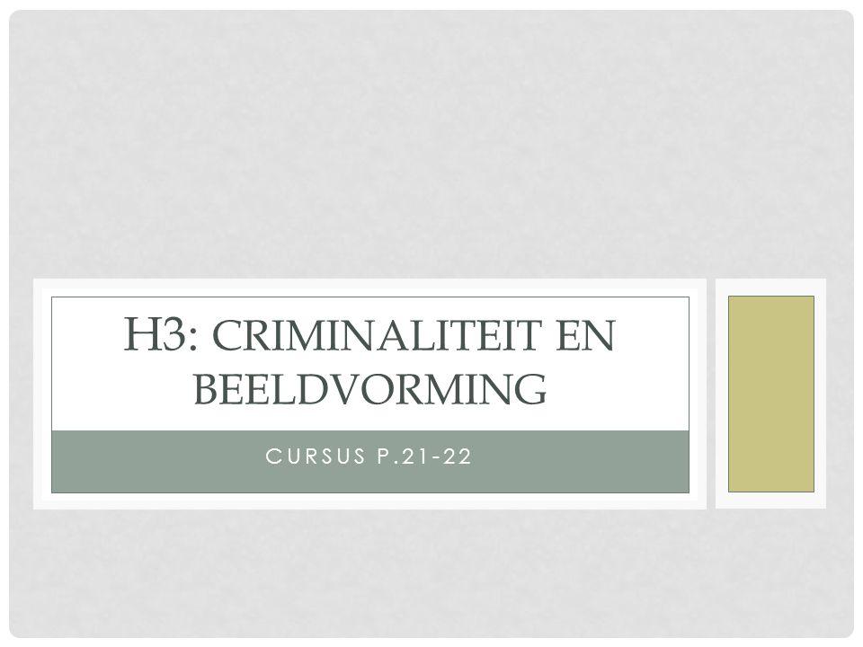 CURSUS P.21-22 H3: CRIMINALITEIT EN BEELDVORMING