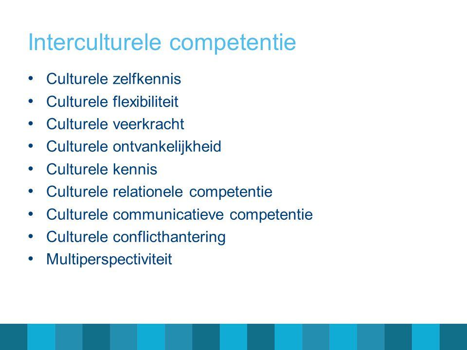 Interculturele competentie • Culturele zelfkennis • Culturele flexibiliteit • Culturele veerkracht • Culturele ontvankelijkheid • Culturele kennis • C