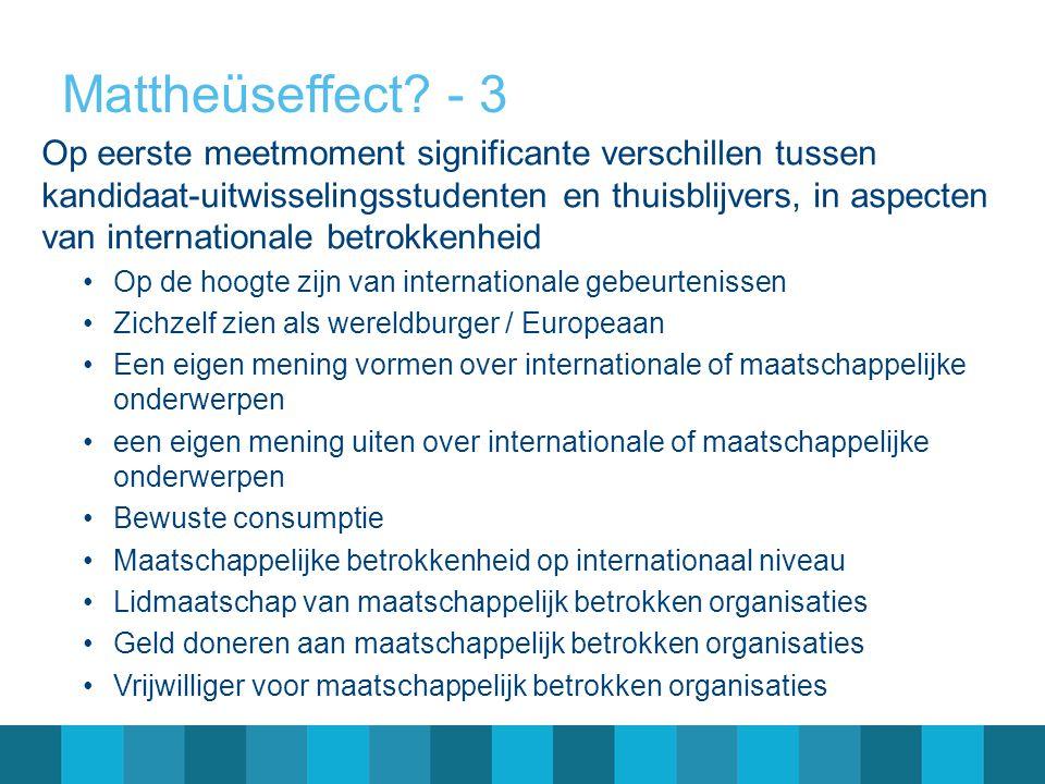 Mattheüseffect? - 3 Op eerste meetmoment significante verschillen tussen kandidaat-uitwisselingsstudenten en thuisblijvers, in aspecten van internatio