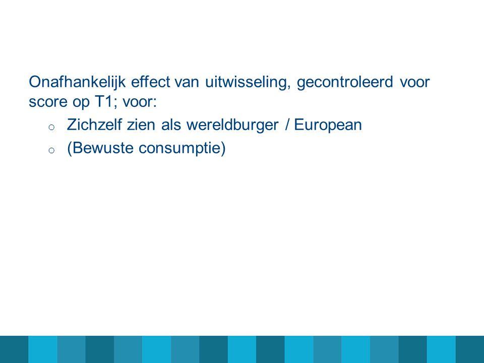 Onafhankelijk effect van uitwisseling, gecontroleerd voor score op T1; voor: o Zichzelf zien als wereldburger / European o (Bewuste consumptie)