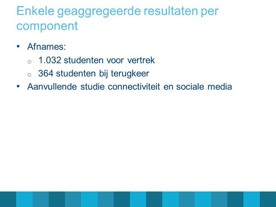 Enkele geaggregeerde resultaten per component • Afnames: o 1.032 studenten voor vertrek o 364 studenten bij terugkeer • Aanvullende studie connectiviteit en sociale media