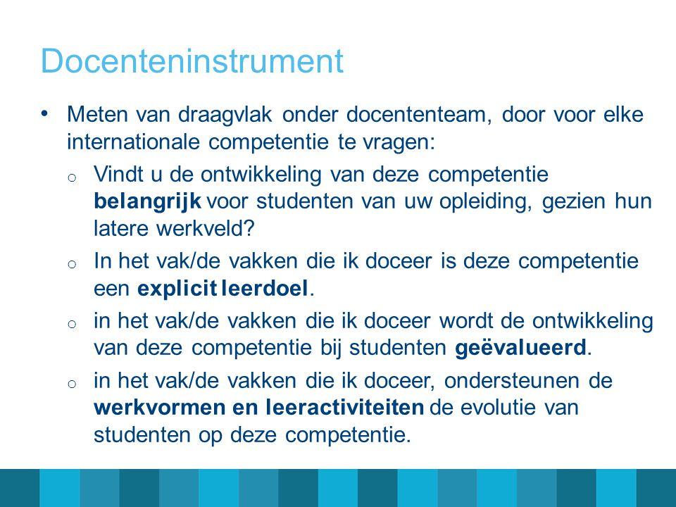 Docenteninstrument • Meten van draagvlak onder docententeam, door voor elke internationale competentie te vragen: o Vindt u de ontwikkeling van deze c