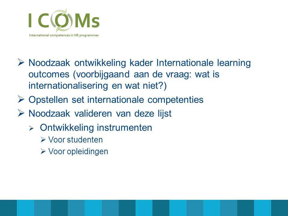  Noodzaak ontwikkeling kader Internationale learning outcomes (voorbijgaand aan de vraag: wat is internationalisering en wat niet?)  Opstellen set internationale competenties  Noodzaak valideren van deze lijst  Ontwikkeling instrumenten  Voor studenten  Voor opleidingen