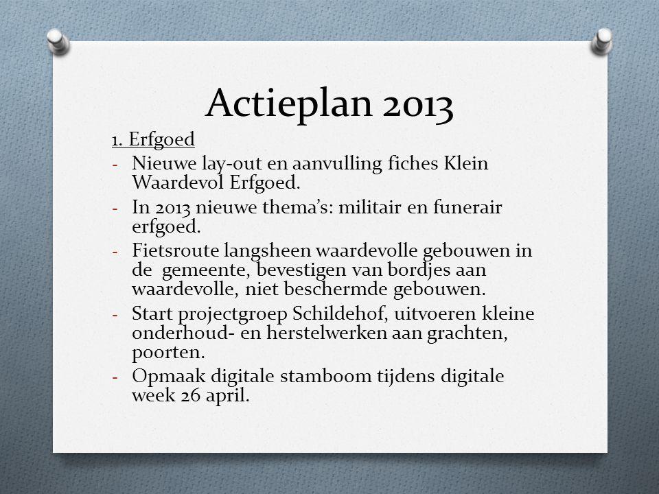 Actieplan 2013 1. Erfgoed - Nieuwe lay-out en aanvulling fiches Klein Waardevol Erfgoed. - In 2013 nieuwe thema's: militair en funerair erfgoed. - Fie