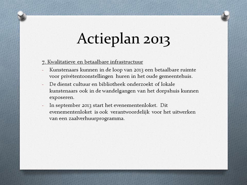 Actieplan 2013 7. Kwalitatieve en betaalbare infrastructuur - Kunstenaars kunnen in de loop van 2013 een betaalbare ruimte voor privétentoonstellingen