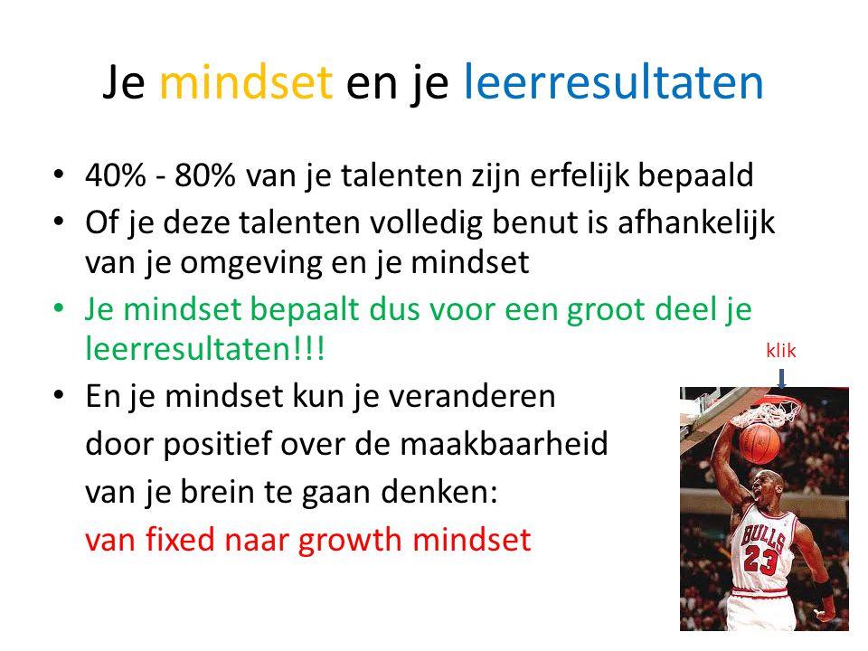Je mindset en je leerresultaten • 40% - 80% van je talenten zijn erfelijk bepaald • Of je deze talenten volledig benut is afhankelijk van je omgeving en je mindset • Je mindset bepaalt dus voor een groot deel je leerresultaten!!.