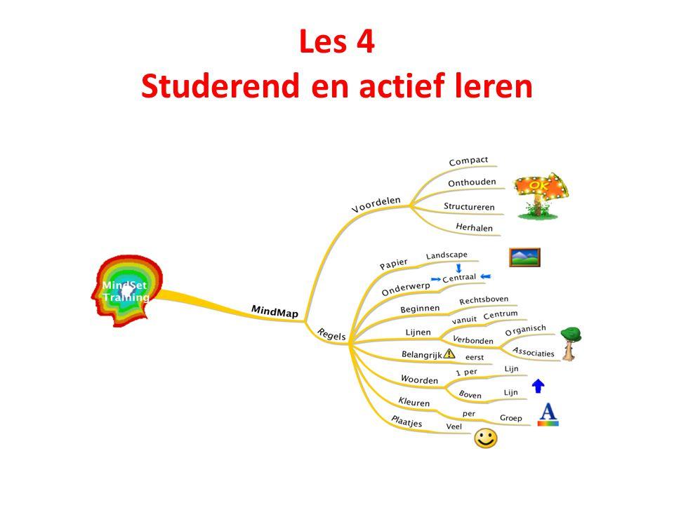 Les 4 Studerend en actief leren