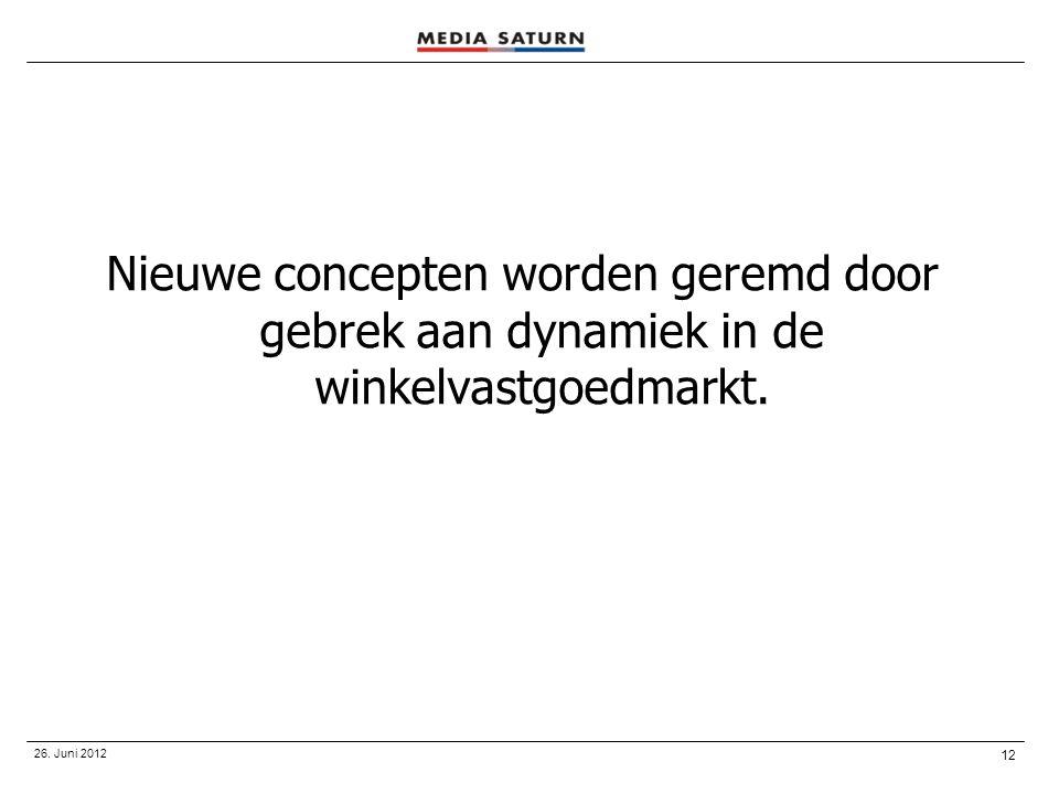 12 26. Juni 2012 Nieuwe concepten worden geremd door gebrek aan dynamiek in de winkelvastgoedmarkt.