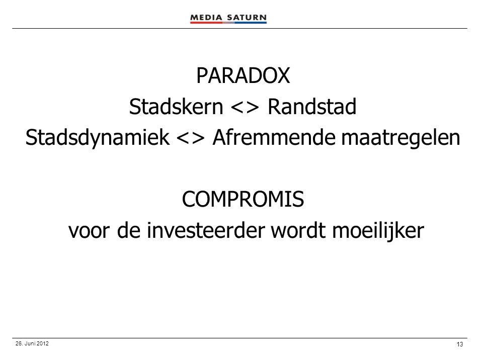 13 26. Juni 2012 PARADOX Stadskern <> Randstad Stadsdynamiek <> Afremmende maatregelen COMPROMIS voor de investeerder wordt moeilijker