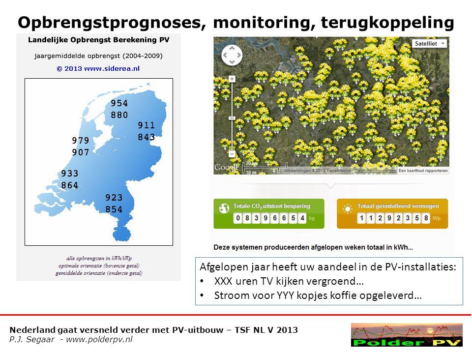 Nederland gaat versneld verder met PV-uitbouw – TSF NL V 2013 P.J. Segaar - www.polderpv.nl Opbrengstprognoses, monitoring, terugkoppeling Afgelopen j