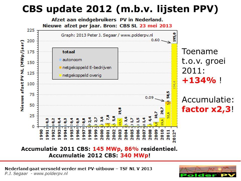 Nederland gaat versneld verder met PV-uitbouw – TSF NL V 2013 P.J. Segaar - www.polderpv.nl CBS update 2012 (m.b.v. lijsten PPV) Accumulatie 2011 CBS: