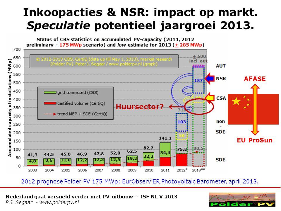 Nederland gaat versneld verder met PV-uitbouw – TSF NL V 2013 P.J. Segaar - www.polderpv.nl Inkoopacties & NSR: impact op markt. Speculatie potentieel