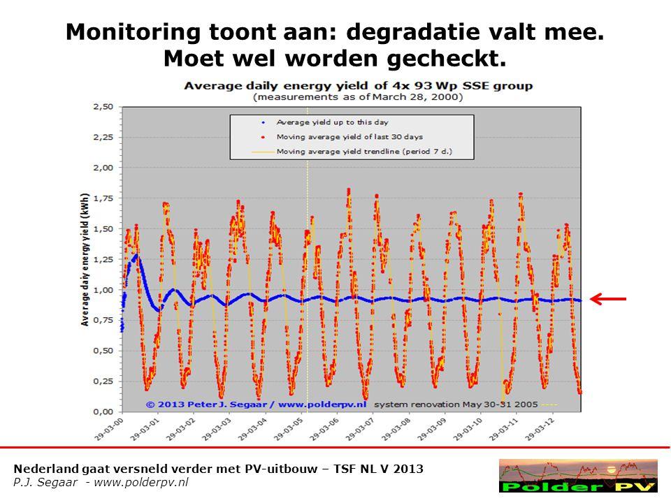 Nederland gaat versneld verder met PV-uitbouw – TSF NL V 2013 P.J. Segaar - www.polderpv.nl Monitoring toont aan: degradatie valt mee. Moet wel worden
