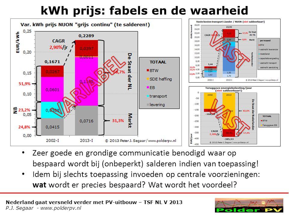 Nederland gaat versneld verder met PV-uitbouw – TSF NL V 2013 P.J. Segaar - www.polderpv.nl kWh prijs: fabels en de waarheid • Zeer goede en grondige