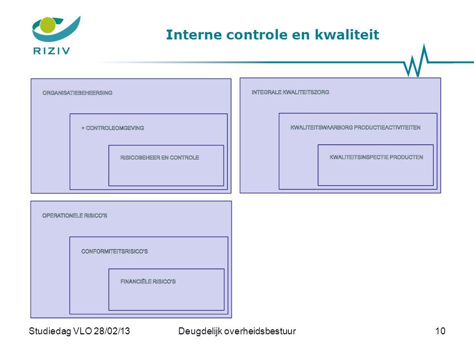 Interne controle en kwaliteit Studiedag VLO 28/02/13Deugdelijk overheidsbestuur10