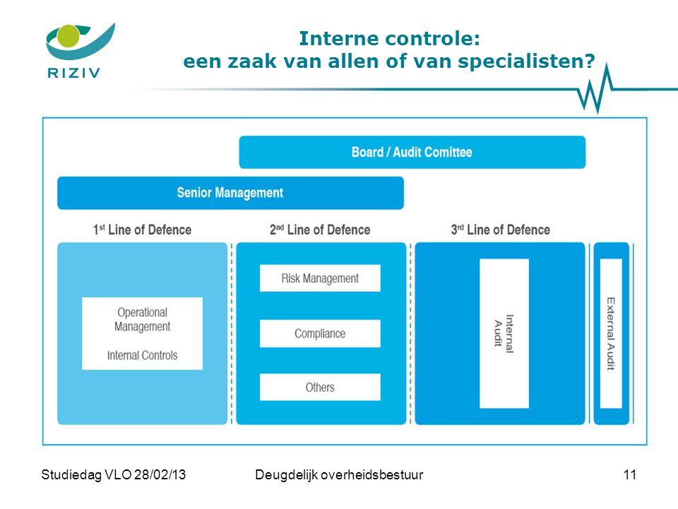 Interne controle: een zaak van allen of van specialisten? Studiedag VLO 28/02/13Deugdelijk overheidsbestuur11