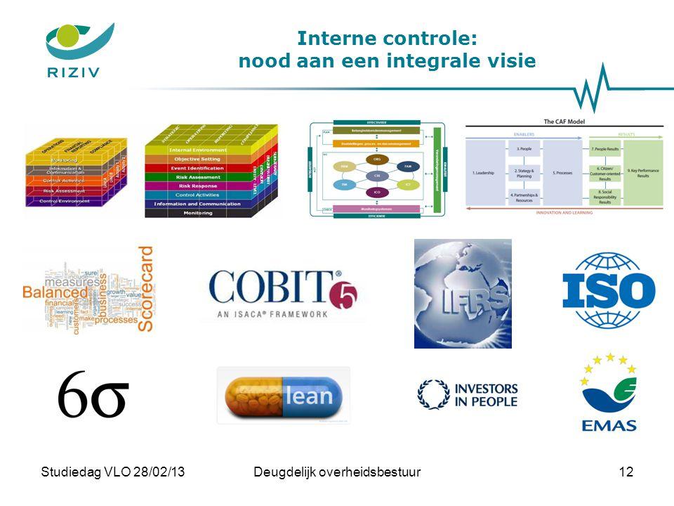 Interne controle: nood aan een integrale visie Studiedag VLO 28/02/13Deugdelijk overheidsbestuur12