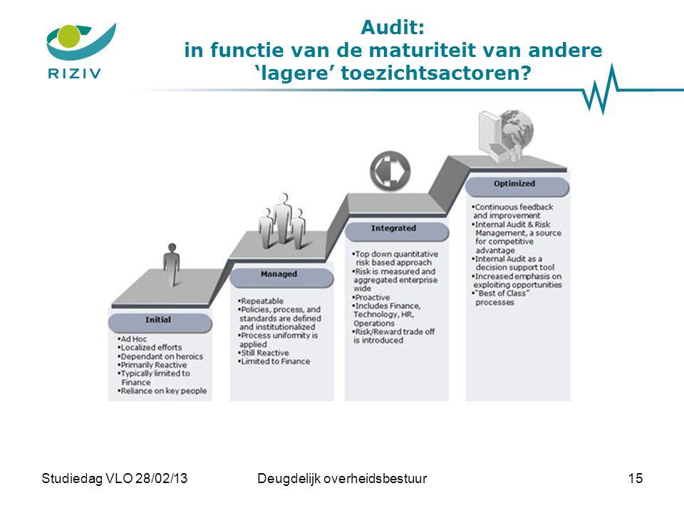 Audit: in functie van de maturiteit van andere 'lagere' toezichtsactoren? Studiedag VLO 28/02/13Deugdelijk overheidsbestuur15
