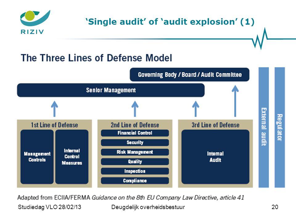 'Single audit' of 'audit explosion' (1) Studiedag VLO 28/02/13Deugdelijk overheidsbestuur20